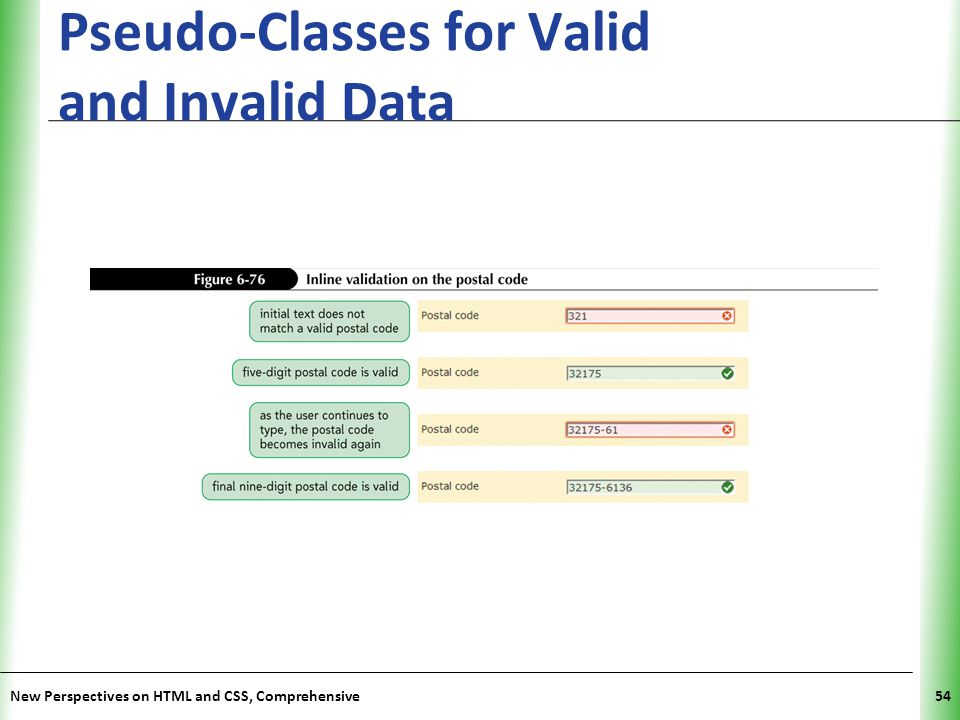 Pseudo-Classes for Valid and Invalid Data