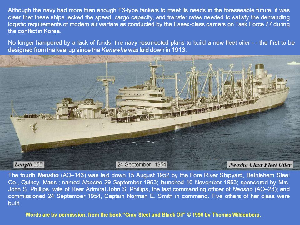 A total of 55 SHIPS have been used - ppt download