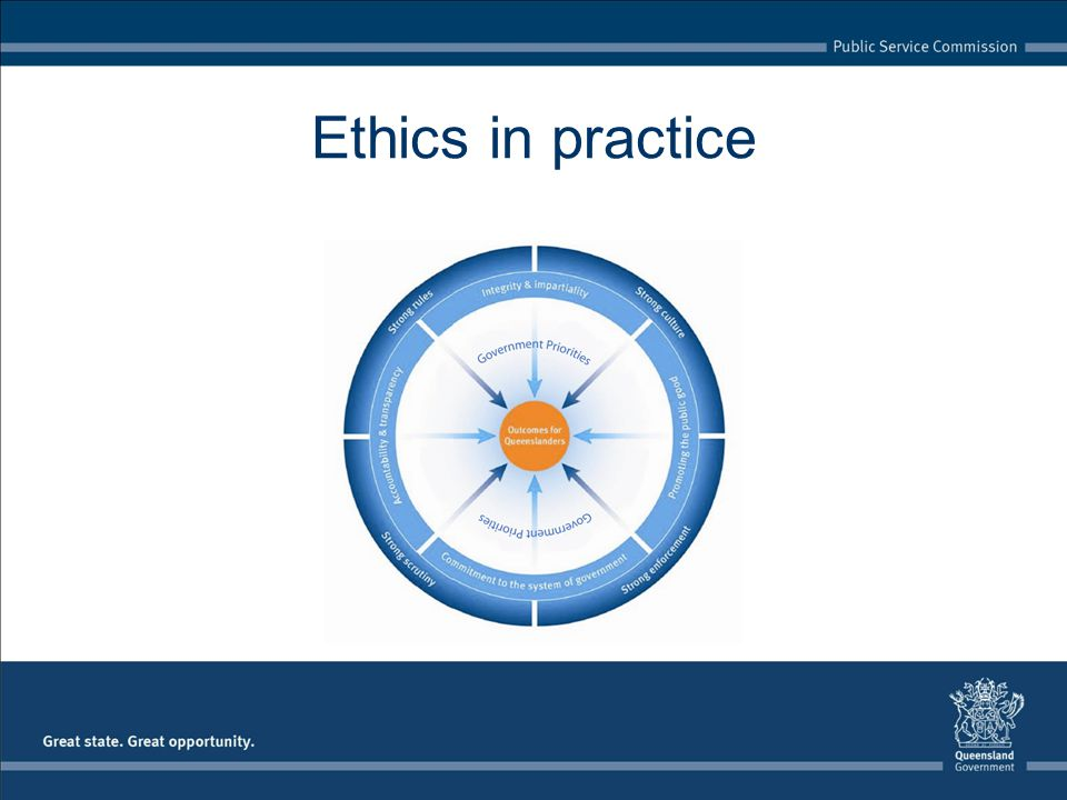 for the Queensland Public service - ppt download