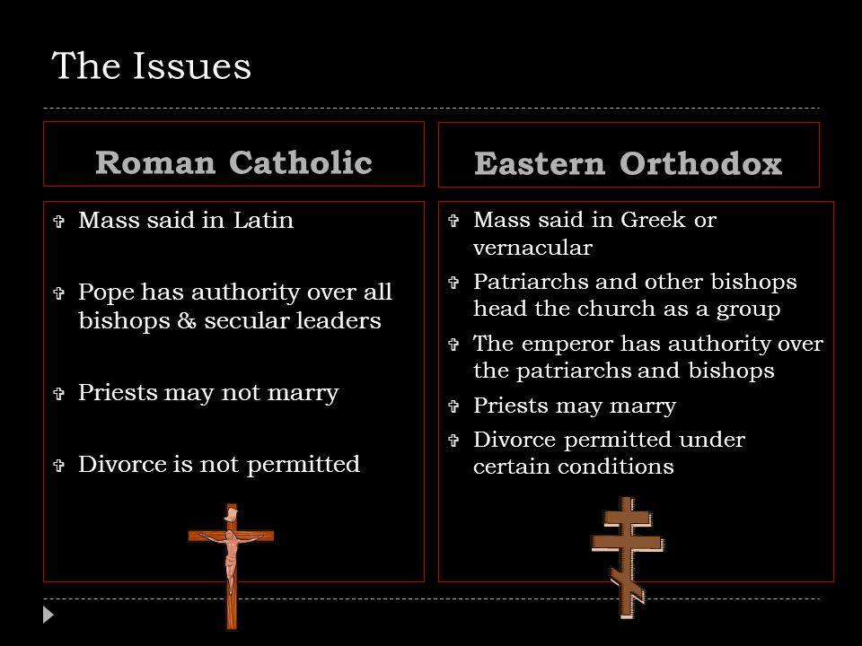 The Issues Roman Catholic Eastern Orthodox Mass said in Latin