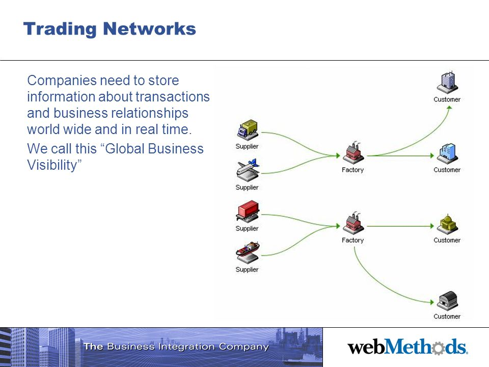 Trading Networks Companies need to store information about transactions and business relationships world wide and in real time.