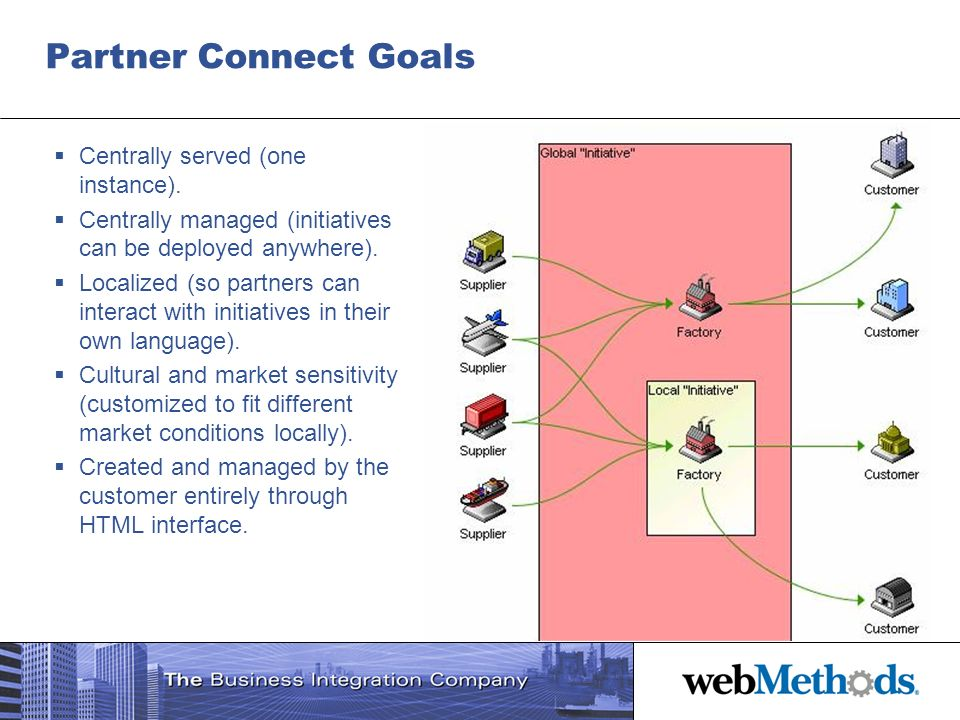 Partner Connect Goals Centrally served (one instance).