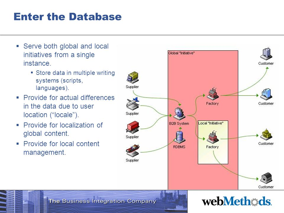 Enter the Database Serve both global and local initiatives from a single instance. Store data in multiple writing systems (scripts, languages).