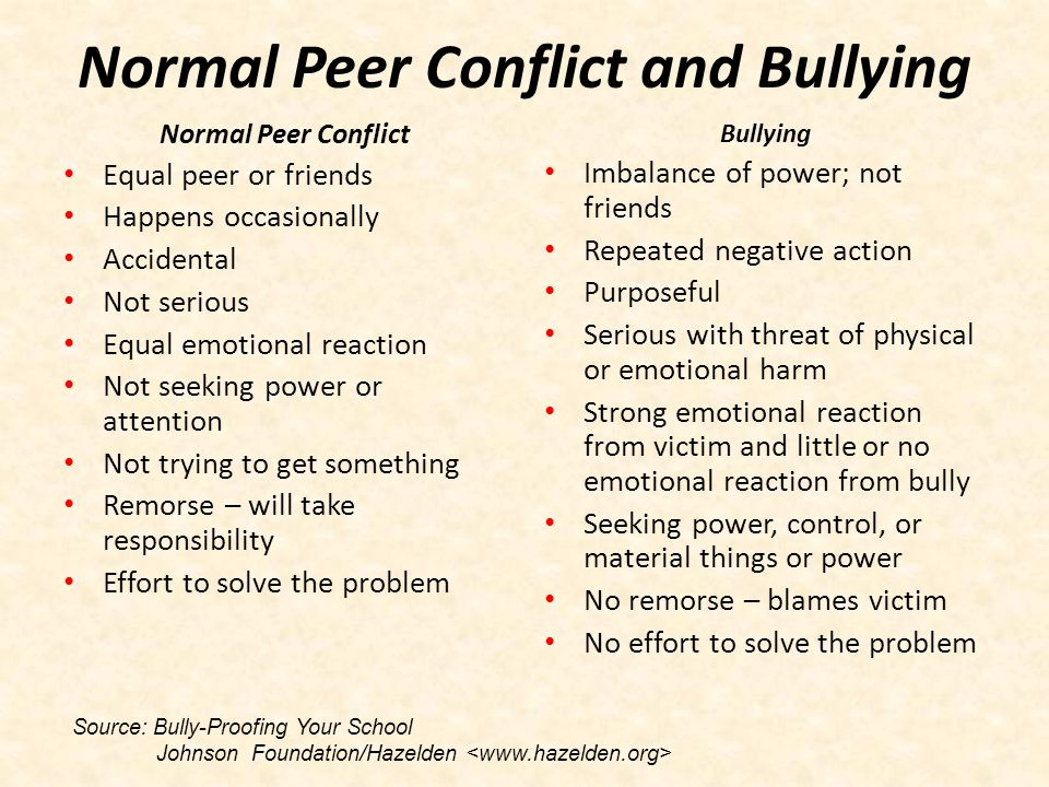 Normal Peer Conflict and Bullying