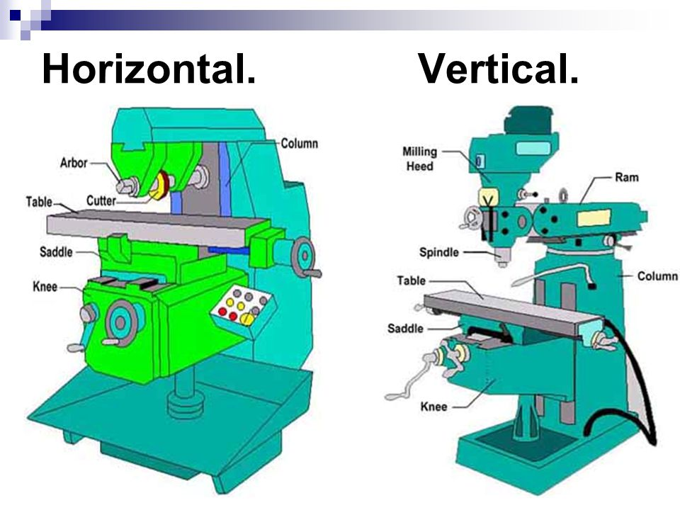 Milling Ppt Video Online Download