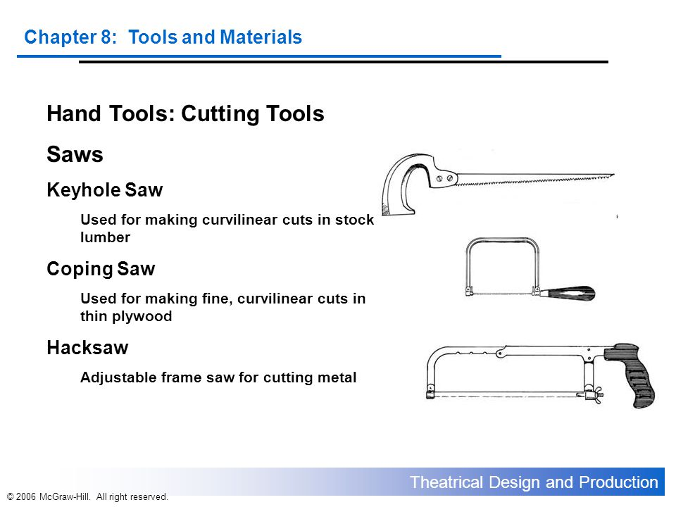 hand tools: cutting tools saws