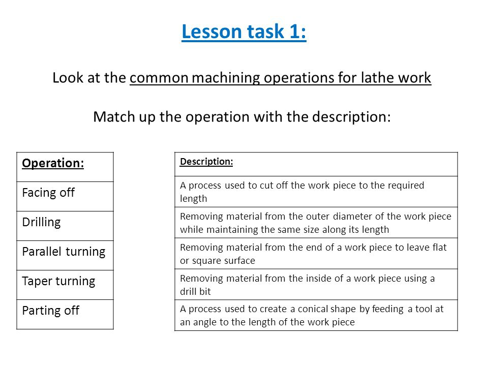 Lesson task 1: Look at the common machining operations for lathe work