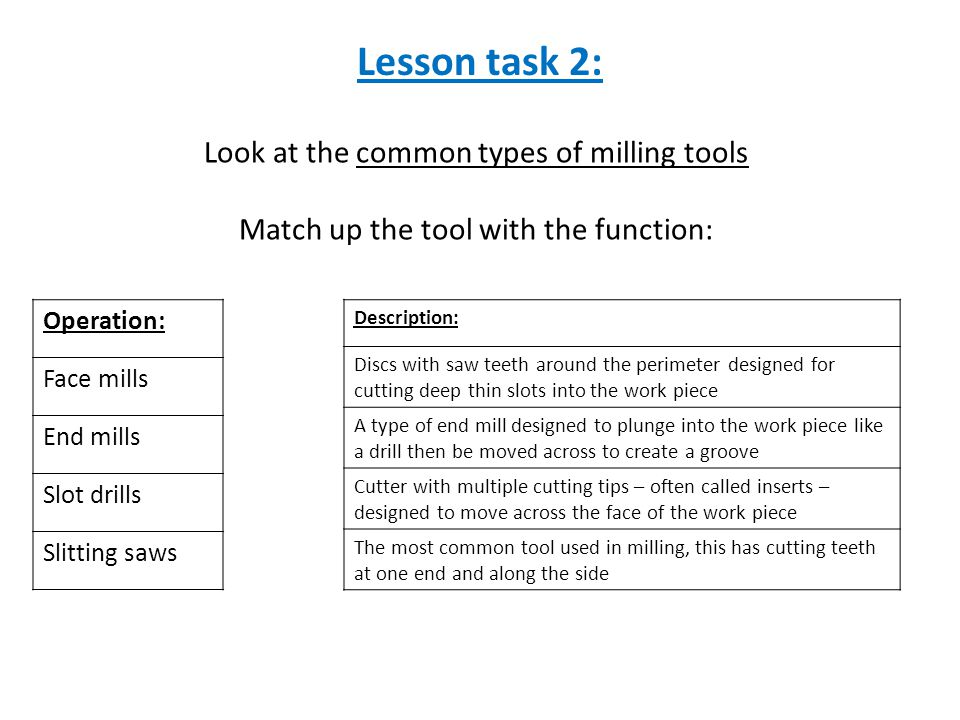 Lesson task 2: Look at the common types of milling tools
