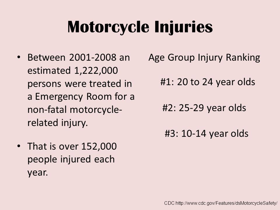 Motorcycle Injuries Between an estimated 1,222,000 persons were treated in a Emergency Room for a non-fatal motorcycle-related injury.