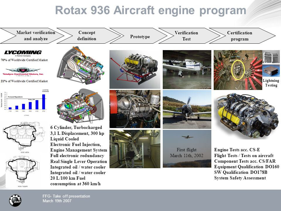 BRP BRP-Rotax Rotax- Aircraft Engines Rotax 936 Know- how