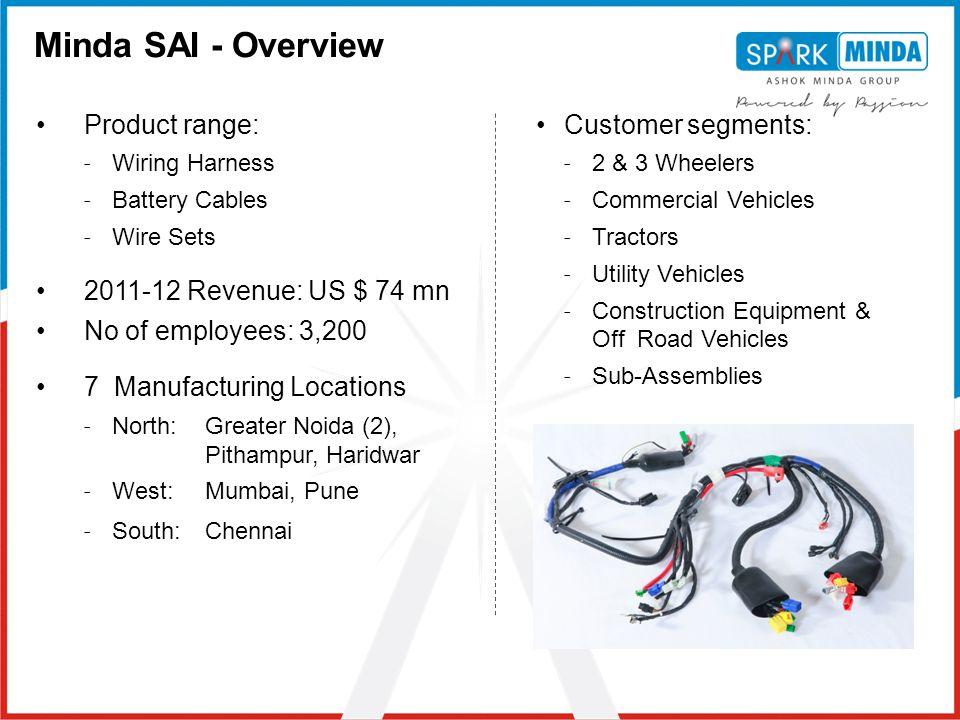minda sai ltd leading manufacturer of automotive wiring harness rh slideplayer com wiring harness suppliers in pune wiring harness manufacturers in pune