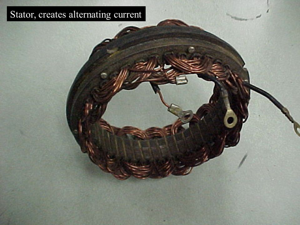 Stator, creates alternating current