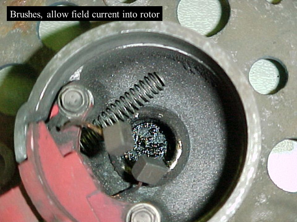 Brushes, allow field current into rotor