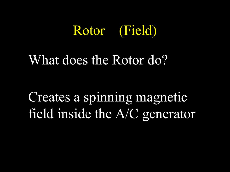 Rotor (Field) What does the Rotor do Creates a spinning magnetic field inside the A/C generator