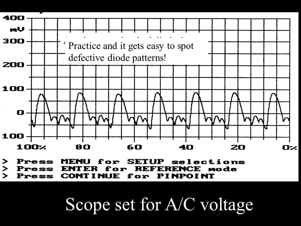 Scope set for A/C voltage