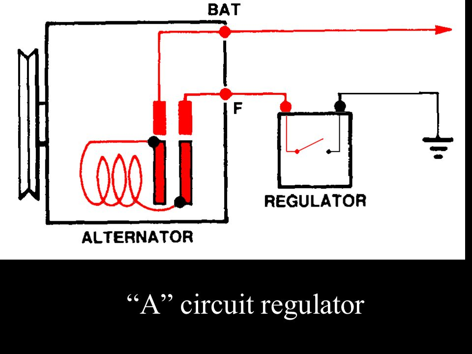 A circuit regulator