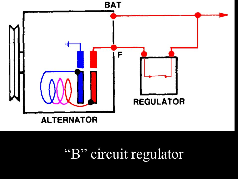 B circuit regulator