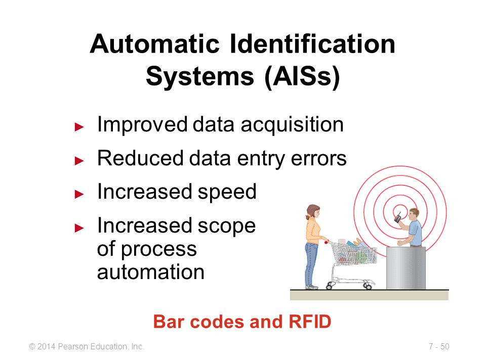 Automatic Identification Systems (AISs)