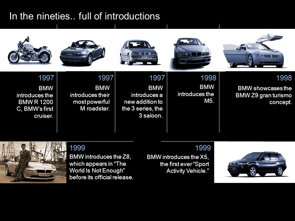 BMW A presentation by Arbab Ahmed and Mike Ogden. - ppt video online ...