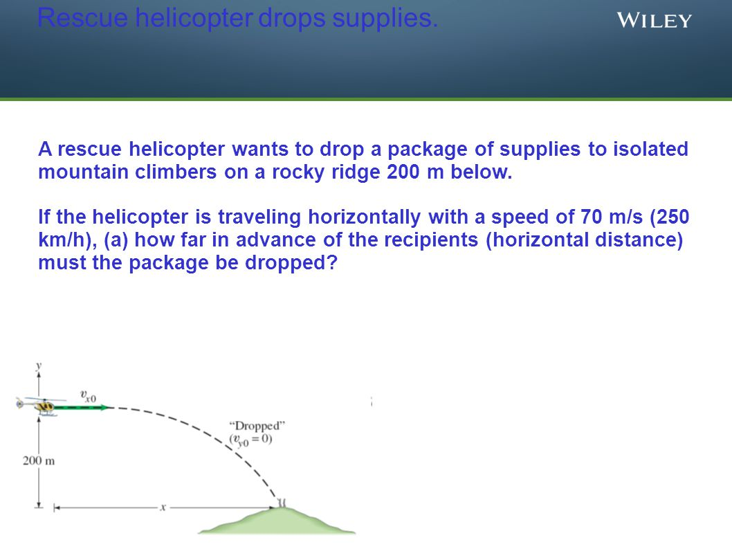 Rescue helicopter drops supplies.