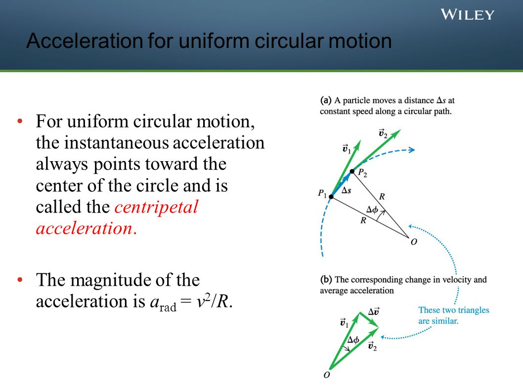 Acceleration for uniform circular motion