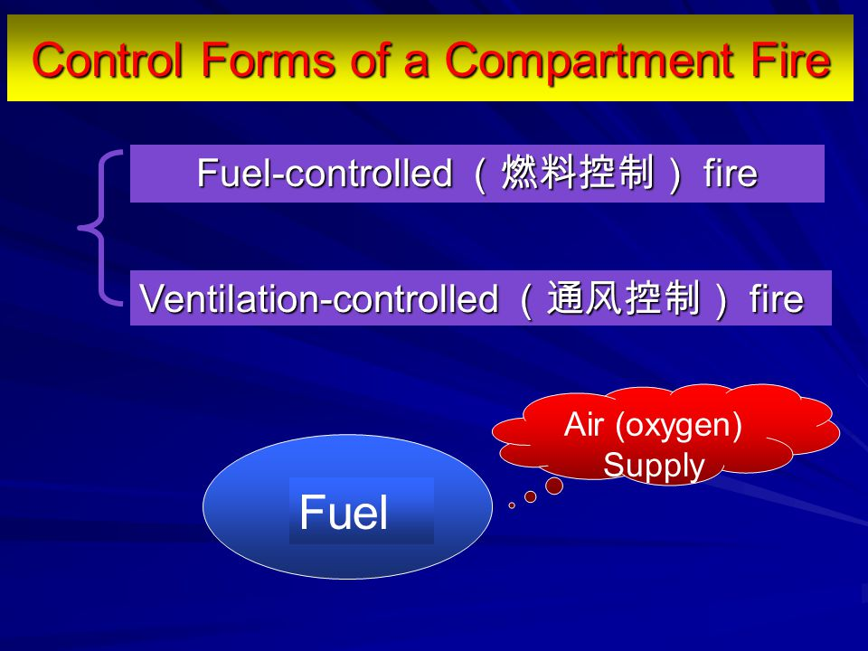 Control Forms of a Compartment Fire