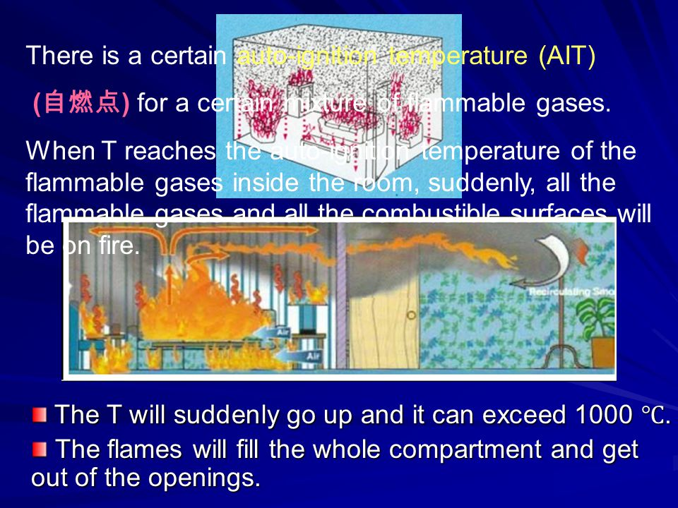There is a certain auto-ignition temperature (AIT)