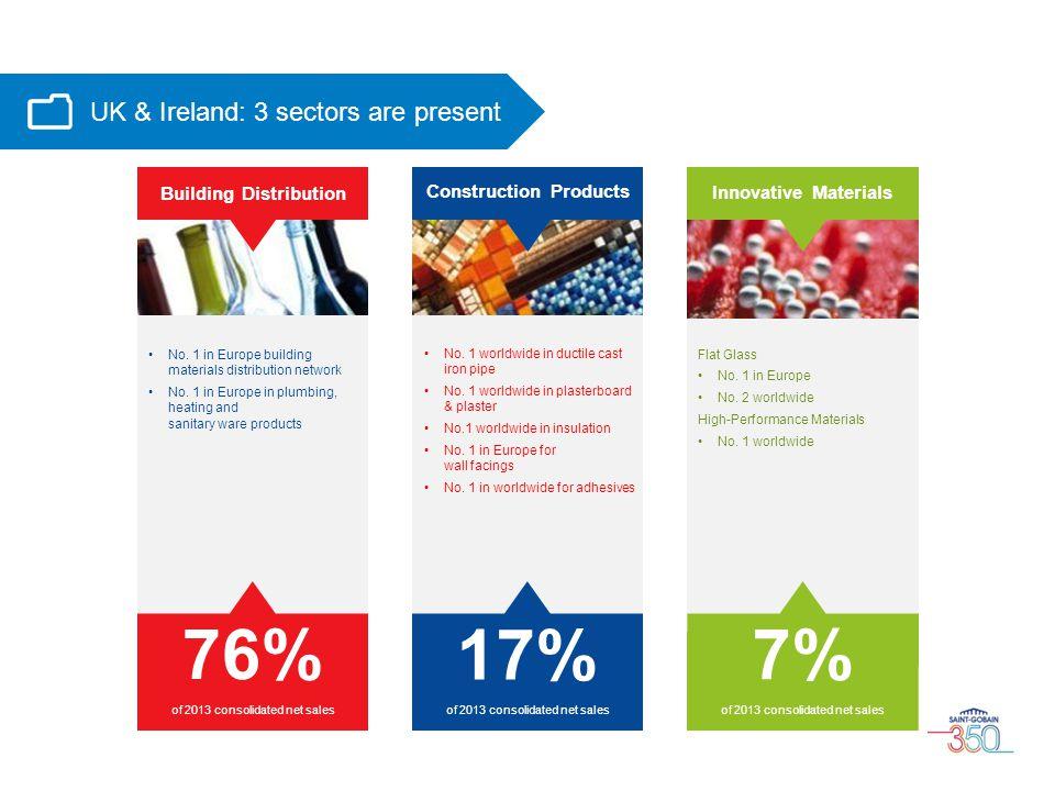Overview presentation - ppt download