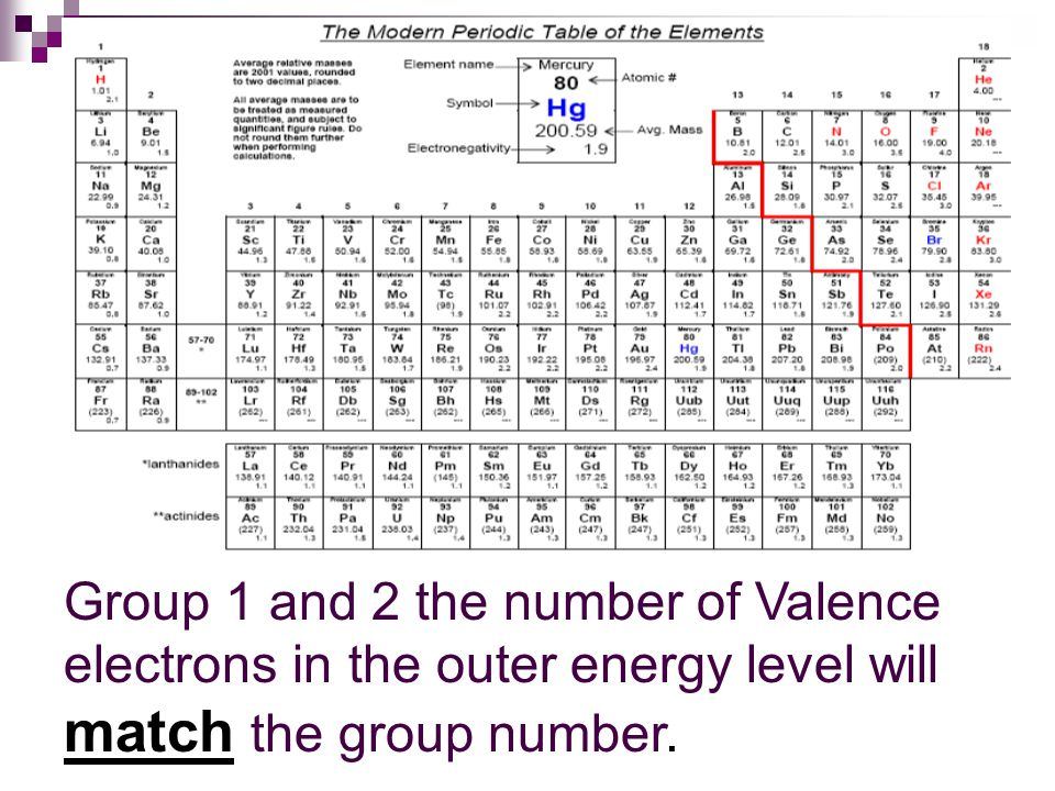 Periodic table ppt video online download insert picture of periodic table urtaz Image collections