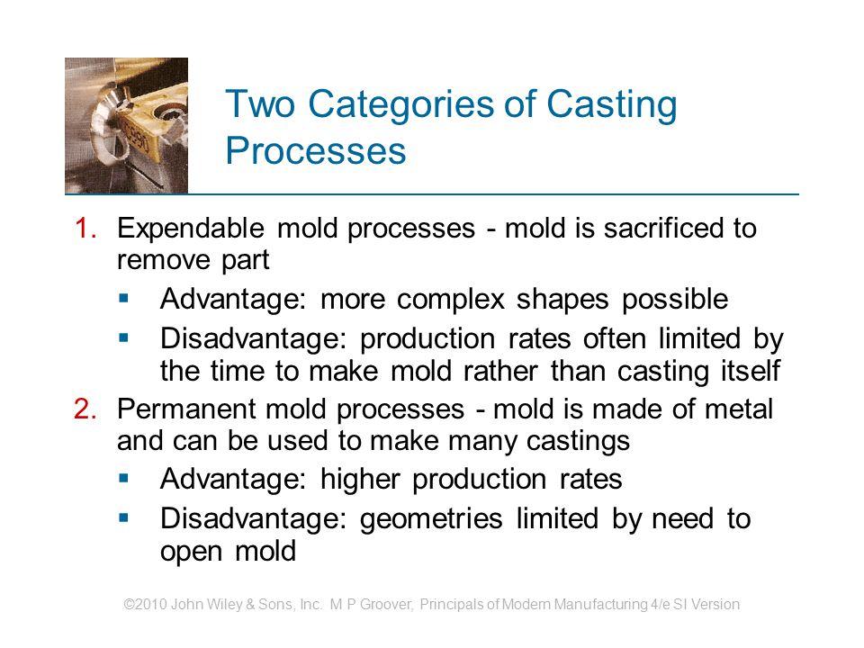 sand casting design considerations pdf