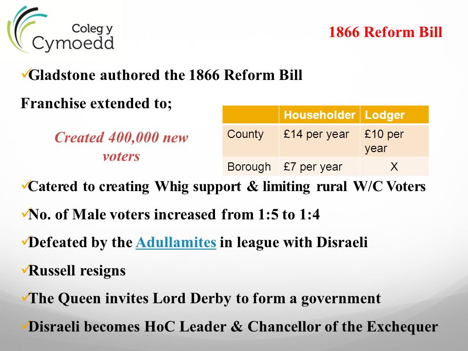 Gladstone authored the 1866 Reform Bill Franchise extended to;