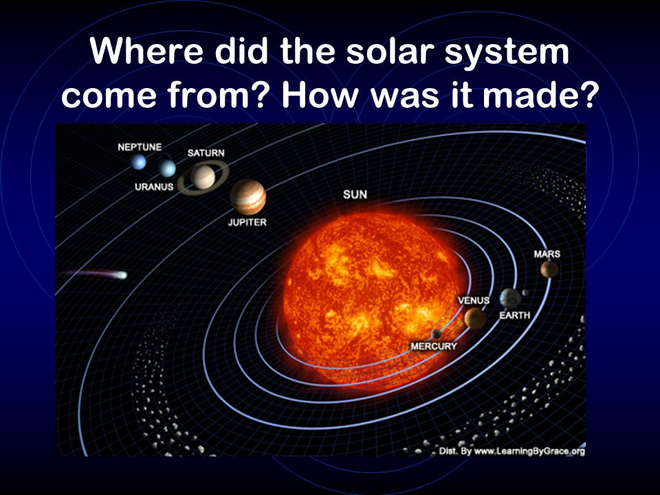 Where did the solar system come from How was it made