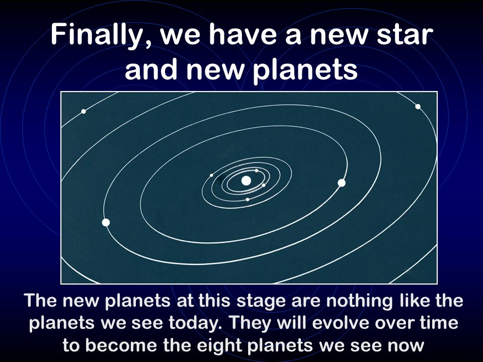 Finally, we have a new star and new planets