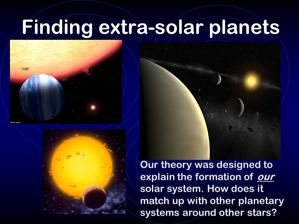 Finding extra-solar planets
