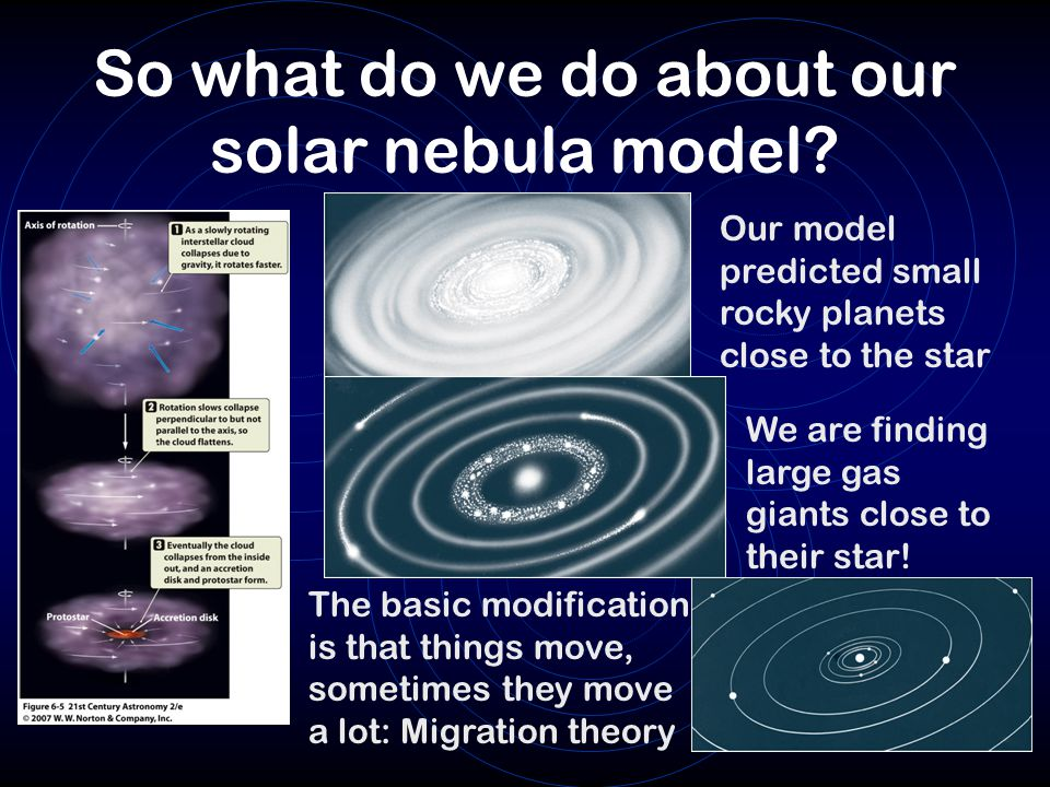 So what do we do about our solar nebula model