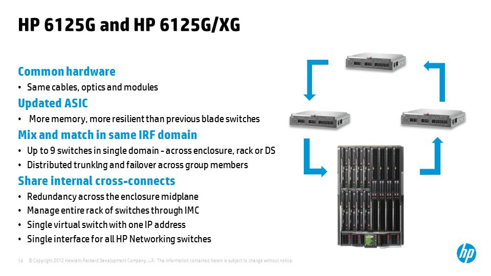 HP 6125G and HP 6125G/XG Ethernet Blade Switches - ppt download