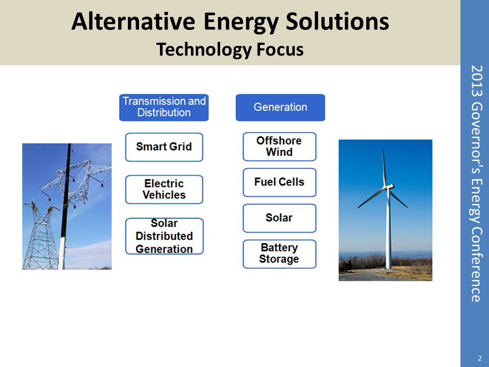 Alternative Energy Solutions Technology Focus