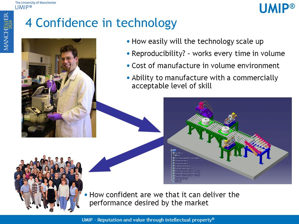 4 Confidence in technology