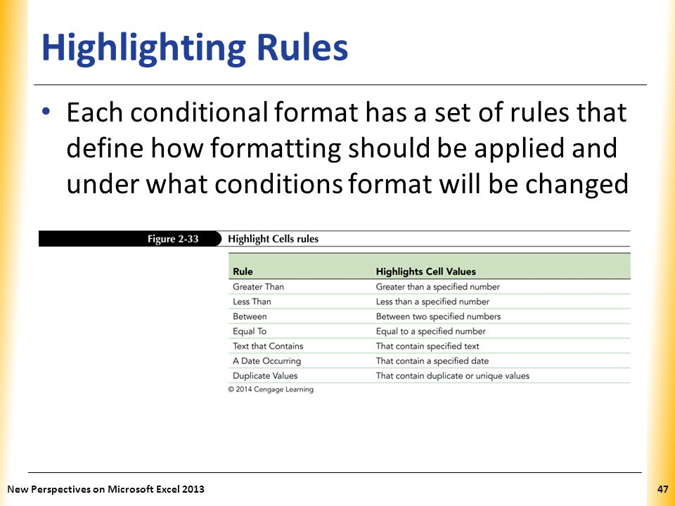 Highlighting Rules