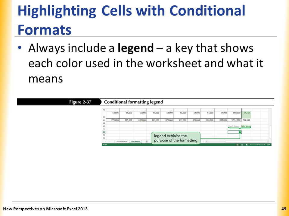 Highlighting Cells with Conditional Formats