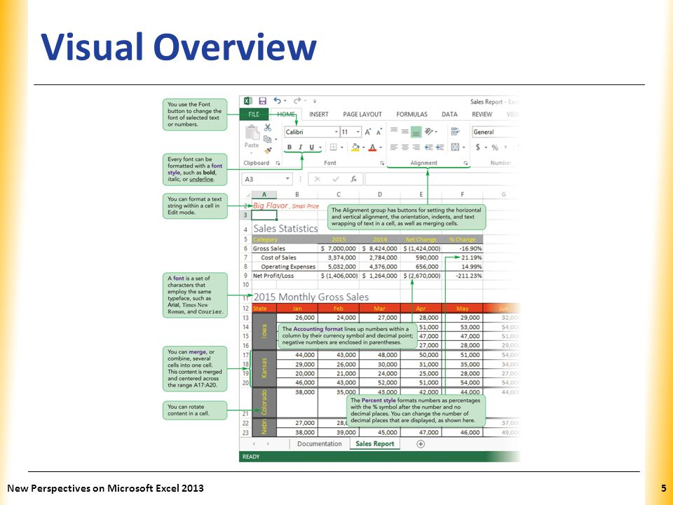 Visual Overview New Perspectives on Microsoft Excel 2013
