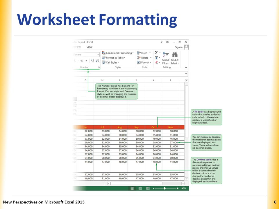 Worksheet Formatting New Perspectives on Microsoft Excel 2013