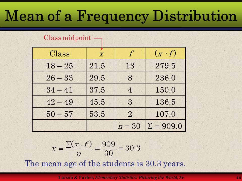 Mean of a Frequency Distribution