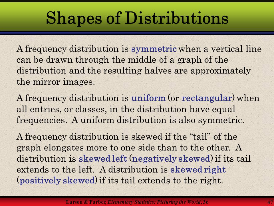 Shapes of Distributions