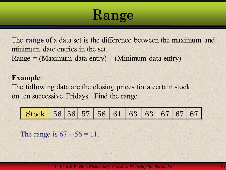 Range The range of a data set is the difference between the maximum and minimum date entries in the set.
