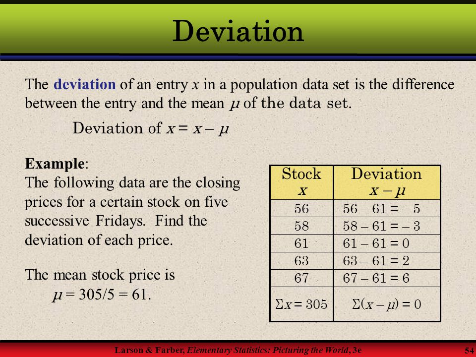 Deviation The deviation of an entry x in a population data set is the difference between the entry and the mean μ of the data set.