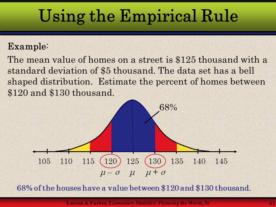 Using the Empirical Rule