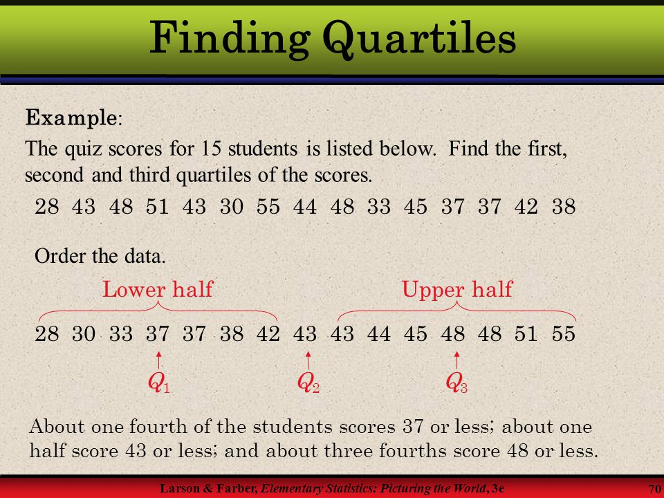 Finding Quartiles Example: