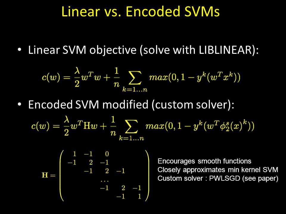 Linear vs. Encoded SVMs Linear SVM objective (solve with LIBLINEAR):