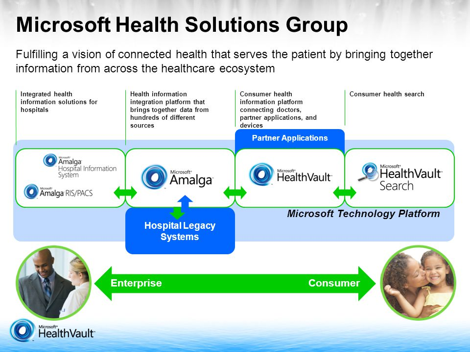 Microsoft Health Solutions Group